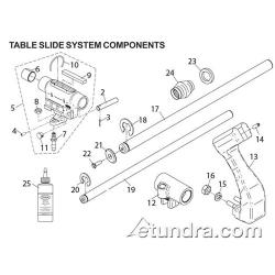 Globe - Globe 3600P/3850P/3975P Slicer Table Slide System Parts image