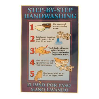 38576 - Commercial - Hand Washing Hints Food Safety Poster Product Image