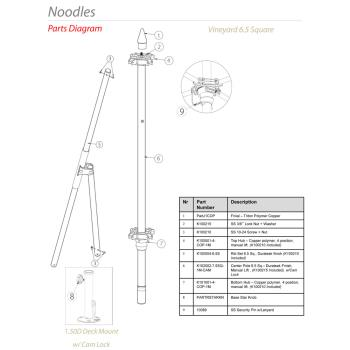 - Tuuci - Noodles 6.5 ft Square Umbrella Parts Product Image