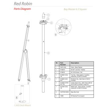 - Tuuci - Red Robin 6.5 ft Square Umbrella Parts Product Image